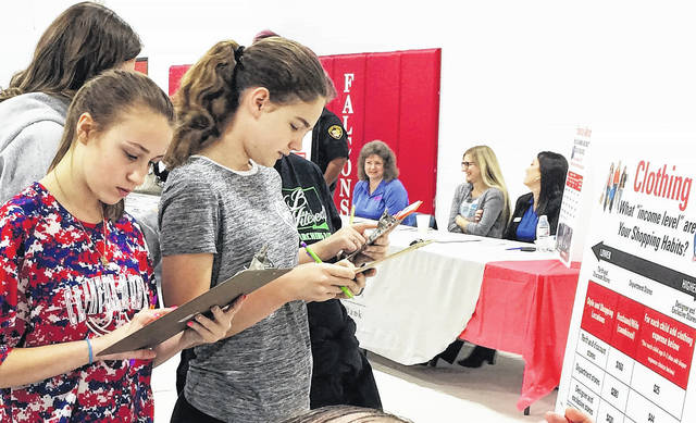 Clinton-Massie students Keirsten Adams and Alaina Bayless consider expenses related to food and nutrition.